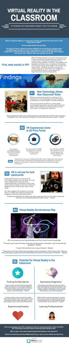 Virtual Reality in the Classroom Infographic - http://elearninginfographics.com/virtual-reality-classroom-infographic/