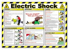 Lethal Electric Shock Cpr Training, Powerpoint Design Templates, Electric Shock, First Aid, No Response, Krishna, Flower, Image, First Aid Kid