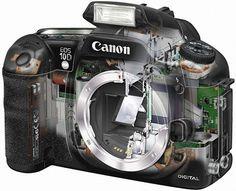 Canon - inner workings