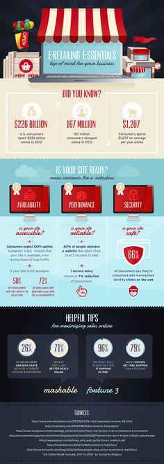 ¿Tu sitio esta listo para vender en linea? te presentamos esta interesante infografía para que tomes en cuenta antes de lanzar tu tienda online