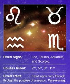 Fixed Quality A Fixed Quality is attached to the signs Taurus, Leo, Scorpio and Aquarius. The Fixed Houses are the Second, Fifth, Eighth and Eleventh;...