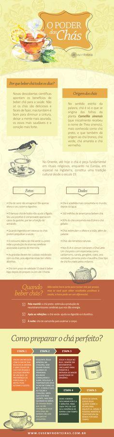 Qual a melhor hora para beber um chá? E como preparar o chá perfeito? Tire suas duvidas e leia curiosidades sobre o poder dos chás!