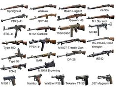 Call of Duty Weapons