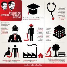 Program Kesejahteraan Sosial Jokowi JK #JokowiDay