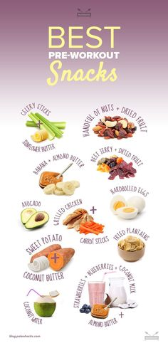 The 11 Best Pre-Workout Snacks Good pre-workout nutrition (in addition to a well-rounded Paleo diet) can take your workouts from average to exceptional. Whether you're looking to lose fat or put on muscle, certain pre-workout snacks can give you a boost o Good Pre Workout Snack, Pre Workout Nutrition, Sport Nutrition, Post Workout Snacks, Fitness Nutrition, Pre Workout Meal, Pre Workout Drink, Workout Diet, Vegan Pre Workout