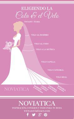 Escogiendo la cola y el velo de tu vestido de novia
