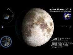 Classical Conversations | Cycle 2: Week 10 | Moon Phase | NASA | NORTH Up Moon Phase & Libration 2013: Moon with Additional Graphics - YouTube