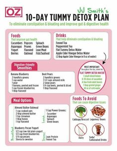 Flat Tummy Tips