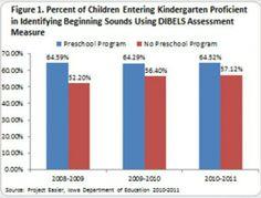 Iowa's Statewide Voluntary Preschool Program for Four-Year-Old Children   LFA: Join The Conversation - Public School Insights