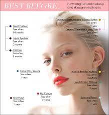 Expiration dates for natural makeup Beauty Advice, Beauty Secrets, Beauty Hacks, Organic Makeup, Natural Makeup, Natural Beauty, Makeup Moisturizer, Natural Smokey Eye, How To Apply Eyeshadow