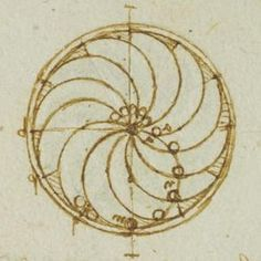Leonardo da Vinci, 'Study in Perpetual Motion' (detail), Forster Codex ...