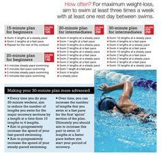 Swimming workout.