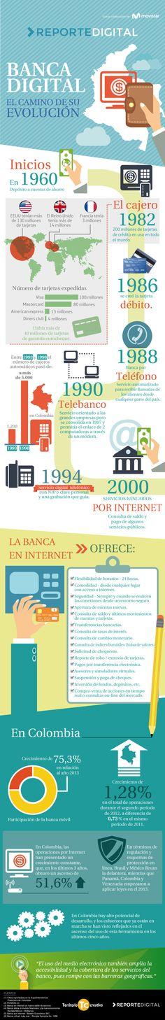 Hola: Una infografía sobre el Estado y evolución de la Banca Digital en Colombia. Vía Un saludo