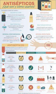 ANTISÉPTICOS ¿Qué son y cómo usarlos? www.creativenurse.jimdo.com