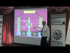 Leadership Development Program The Key To Profitable Growth by Roger Harrop | MILE Madinah - YouTube