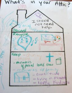 This intervention is based on cleaning our psychological house. Within our beliefs system ,memories and life experienceswe have thoughts which we need to discard, keep or recycle. Examples of bel...