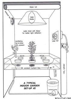 SuperCloset 9x9 Super Room Hydroponic Grow Room System Tent ...