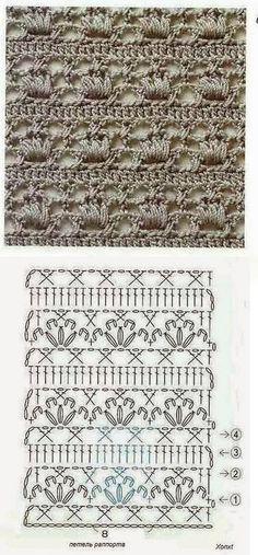 Crochet lace ground stitch ~~ bege 1