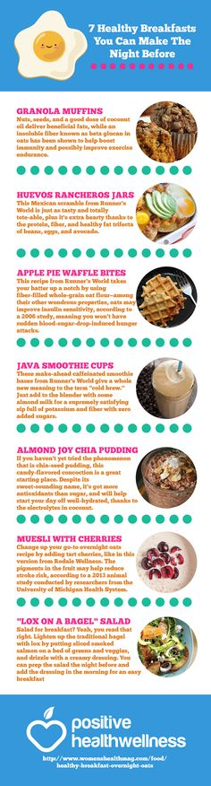 7 Healthy Breakfasts You Can Make the Night Before – Positive Health Wellness Infographic