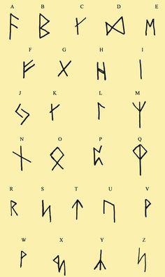 runes alphabet