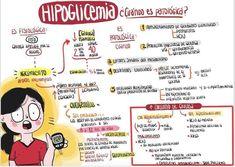 Hipoglucemia pediatría