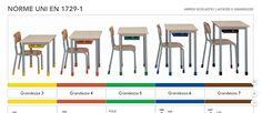 Guamodì Scuola: Banchi e sedie nelle scuole: ecco la normativa che li regolamenta