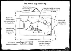Software Testing Bug Report Template Defect Report And Its Sample Template, 7 Bug Report Template Examples Software Testing Workflows, 7 Bug Report Template Examples Software Testing Workflows, Software Testing, Software Development, What Is Life About, About Me Blog, Working Mom Humor, Manager Humor, Funny Test, Cartoon Photo