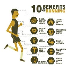 Benefits of Running: 7 Convincing Reasons to Start Now!