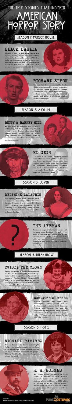 Stories and Real People That Inspired AMERICAN HORROR.: Here is a breakdown on all the influences for the for…True Stories and Real People That Inspired AMERICAN HORROR.: Here is a breakdown on all the influences for the for… Creepy Stories, Horror Stories, True Stories, Murder Stories, Retro Humor, Richard Speck, American Horror Story 3, American Humor, American History