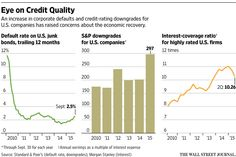 Cracks Emerge in Bond Market - WSJ