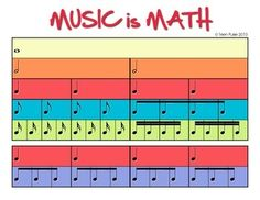 RHYTHM IN COLOR--------------Music is Math FREE Rhythm Tree Poster – color-coded notes line up visually as they would in music so teaching fractions is easier! Learning Music Notes, Music Math, Music Classroom, Teaching Music, Music Education, Music Lessons For Kids, Music Lesson Plans, Drum Lessons, Music For Kids