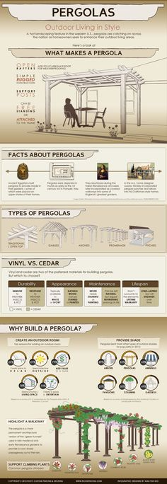 : PERGOLAS – OUTDOOR LIVING IN STYLE. I would love to have one!