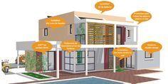 Conception maison RT 2012, construire sa maison bioclimatique