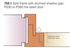 Image result for door frame detail