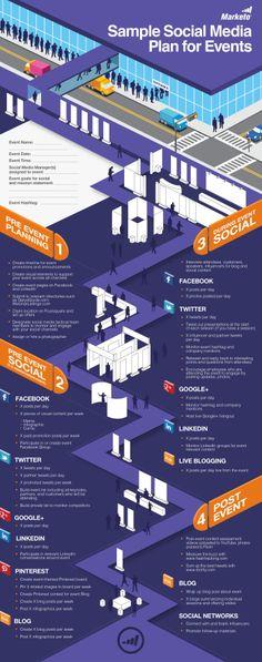 SOCIAL MEDIA -         Sample Social Media Plan For Events [INFOGRAPHIC] #socialmedia#events.