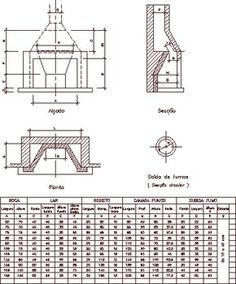 Fireplace stove in AutoCAD Rumford Fireplace, Stove Fireplace, Diy Fireplace, Fireplace Design, Fireplaces, Autocad, Stairs Architecture, Architecture Details, Wood Stove Chimney