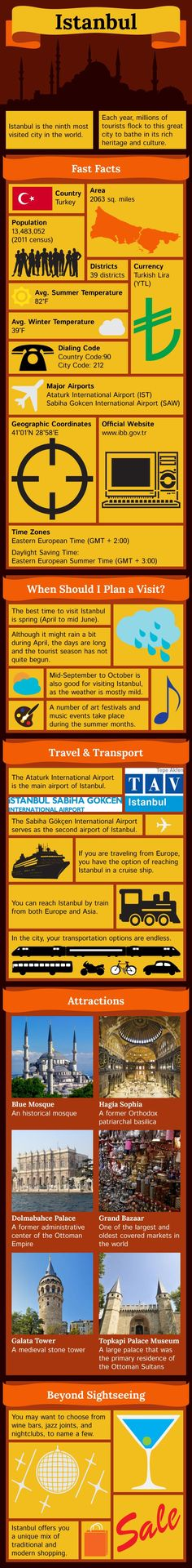 Istanbul Infographic, Travel Infographic on Istanbul – Turkey Travel Info, Travel Guides, Travel Tips, Budget Travel, Places To Travel, Places To Visit, Travel Destinations, Istanbul Travel, Visit Istanbul