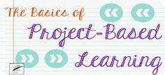 Project-Based Learning Basics from Preston Education Publishing