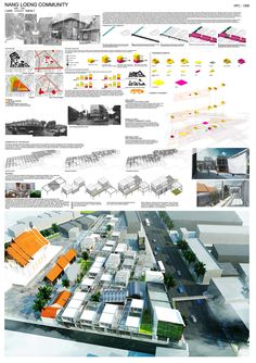 Results of the Competition Houses for Change