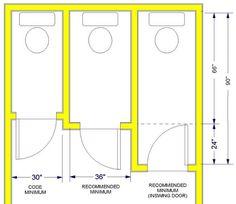 Rules Of Good Bathroom Design Illustrated