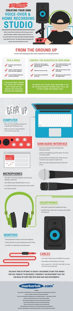 DIY Home recording Studio #Infographics                                                                                                                                                                                 Más