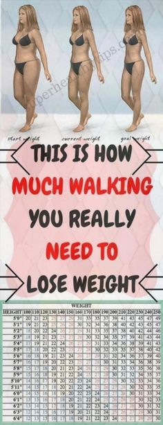 This Is How Much Walking You Really Need To Lose Weight ? This is how much walking you really need to lose weight ? Need To Lose Weight, Losing Weight Tips, Lose Fat, Burn 100 Calories, Body Weight, Weight Loss, Home Beauty Tips, Beauty Hacks, Diy Beauty