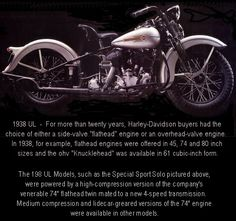 Heartbeat's One and Two - 50's and 60's - Harley-Davidson Motorcycles 07