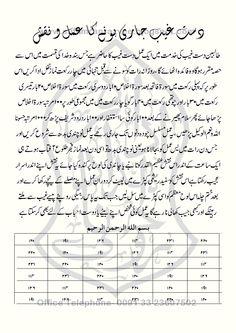 Dast e Ghaib Jaari hone Ka Amal دست غیب جاری ہونے کا عمل (To get supernatural financial help)