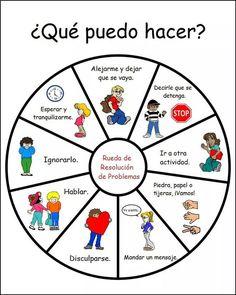 Rueda de resolución de conflictos para niños con autismo Fuente ...