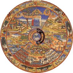 """Visual representation of Samsara-literally meaning """"continuous flow"""", is the repeating cycle of birth, life, death and rebirth (reincarnation) within Hinduism, Buddhism, Bön, Jainism, Yoga and Sikhism.  According to the view of these Indian religions our current life is only one of many—stretching back before birth into past existences and reaching forward beyond death into future incarnations."""
