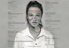 """Although it has been lost at some point throughout history, face mapping was an important """"tool"""" for detection of numerous health problems in ancient times."""