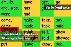 Contoh Kalimat Kata Kerja Dalam Bahasa Inggris dan Artinya  http://www.belajardasarbahasainggris.com/2016/04/23/contoh-kalimat-kata-kerja-dalam-bahasa-inggris-dan-artinya/