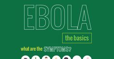 Here are the answers to 7 questions you're probably asking about Ebola:
