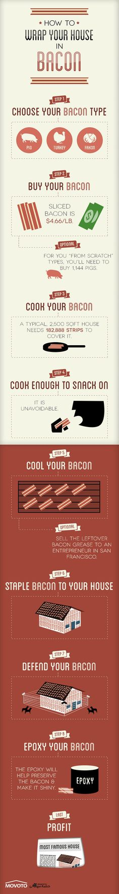 8 Steps To Cover Your Whole House In Bacon